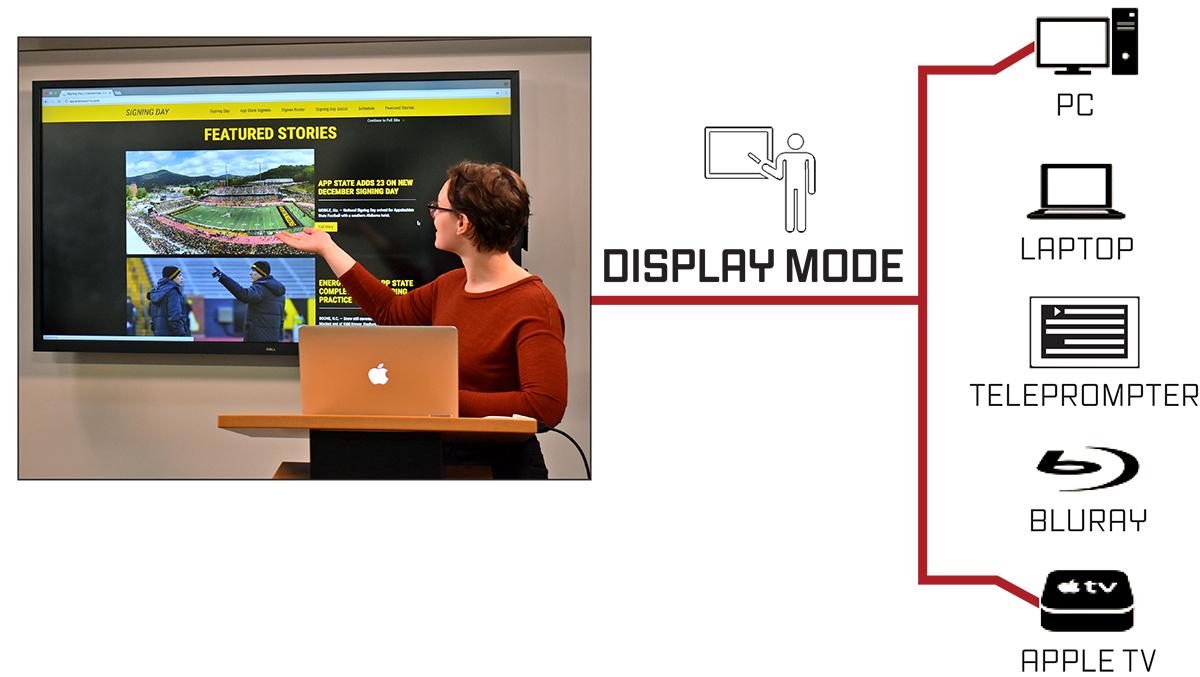 Display Mode
